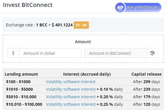 Заработок на криптовалюте Bitconnect: обзор, отзывы, курс.