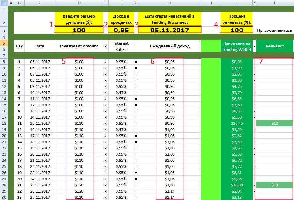 Расчет прибыли дохода в Bitconnect-Таблица