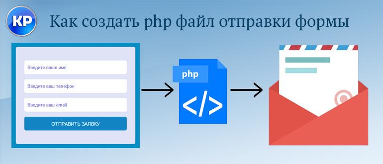 Как создать php файл отправки формы